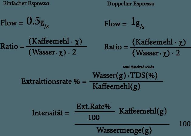 Formelsammlung Kaffee