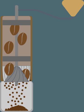 Kaffeemühlen online kaufen